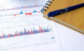 zakelijke documenten en grafieken