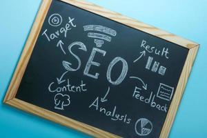 bovenaanzicht van SEO-zoekmachineoptimalisatie op een zwart bord
