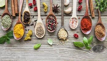 een selectie van verschillende kleurrijke kruiden op een houten tafel in lepels foto