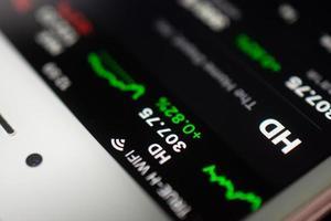 grafiek handel forex zakelijke investeringen op scherm mobiele telefoon soft focus foto