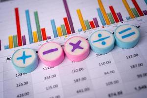 wiskundige symbolen grafieken grafieken spreadsheet. financiën bankrekening, statistieken, investeringen analytisch onderzoek data economie, beurshandel, mobiele kantoor rapportage zakelijke bijeenkomst concept. foto