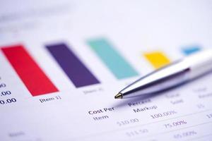 pen op grafiek of ruitjespapier. zakelijke gegevens van financiële rekeningen. foto