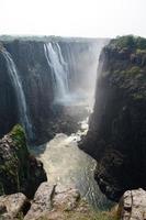 Victoria watervallen