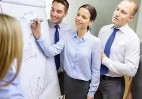 business team met flip board discussie foto