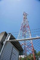 telecommunicatieverbinding