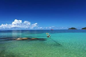 Koh Tao Island