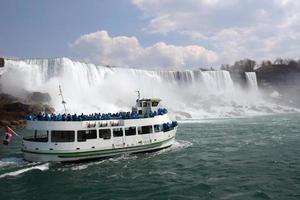 Niagra watervallen
