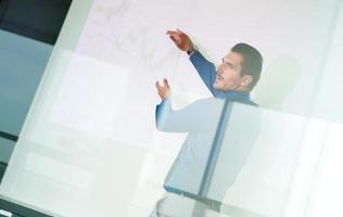 zakelijke presentatie over zakelijke bijeenkomst.