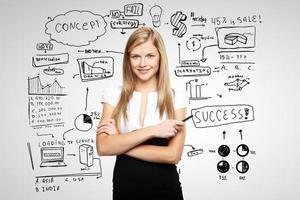 vrouw en businessplan foto