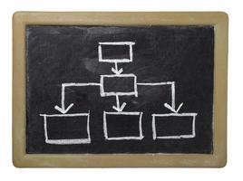 zakelijke grafiek financiën schoolbord foto