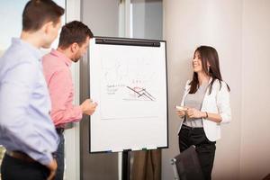 ideeën presenteren op een flipboard foto