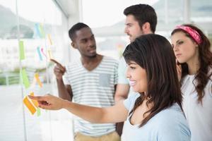 teamwerk wijzen en plaknotities lezen