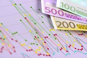 financiële en zakelijke berekening foto
