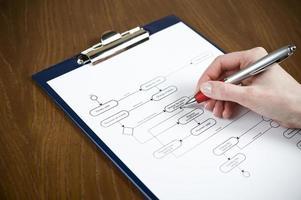 logische grafiek webshop, online winkel, internetwinkel foto