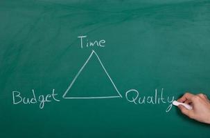 budget en kwaliteit op een schoolbord foto