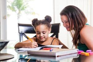 moeder onderwijs dochter foto