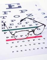oog gezondheidszorg foto