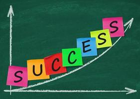 de weg naar succes foto