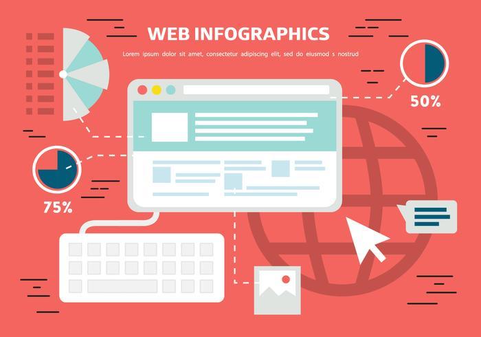 Gratis Flat Web Infographics Achtergrond vector