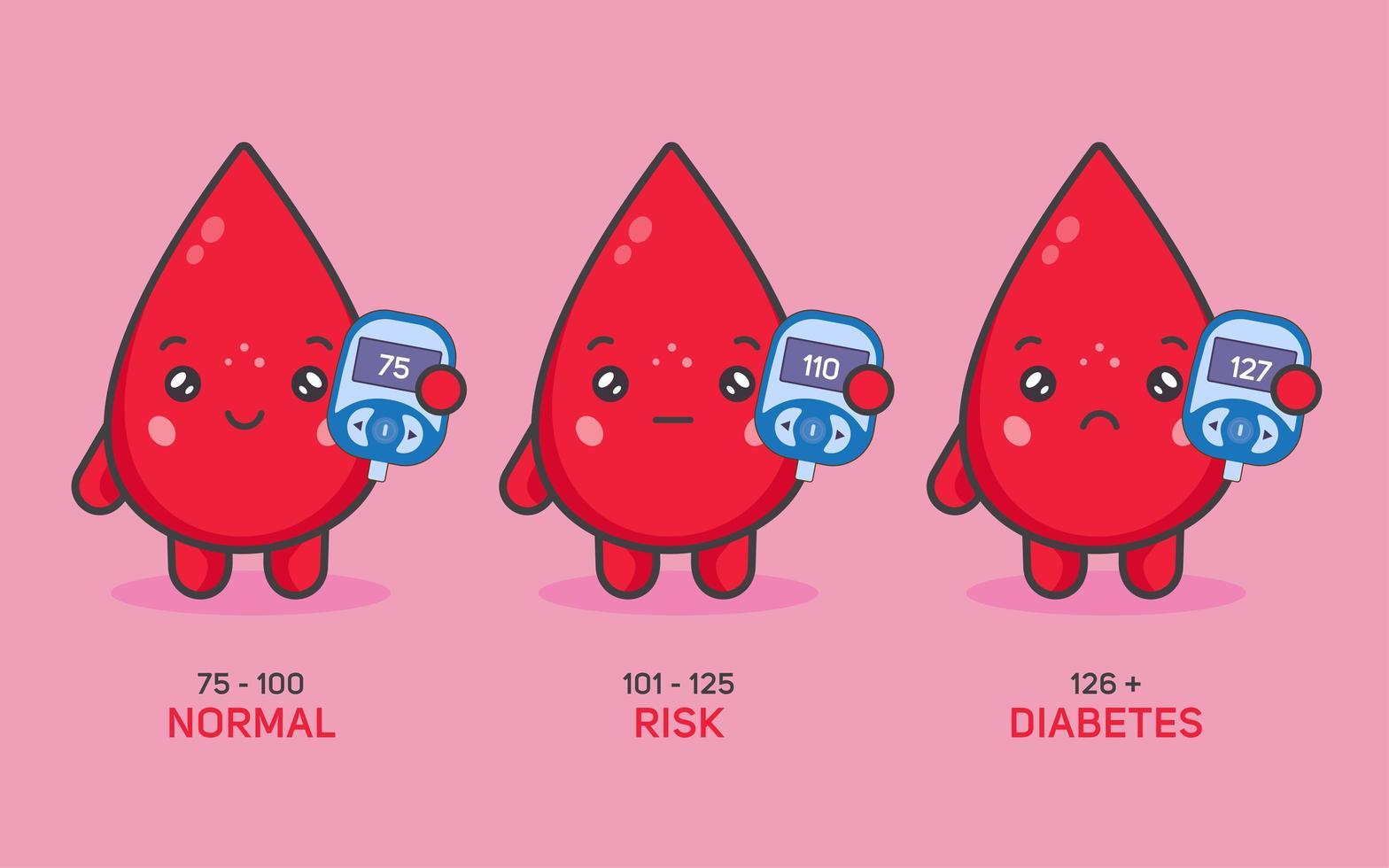 schattige bloedkarakters met glucosemeetapparaat vector