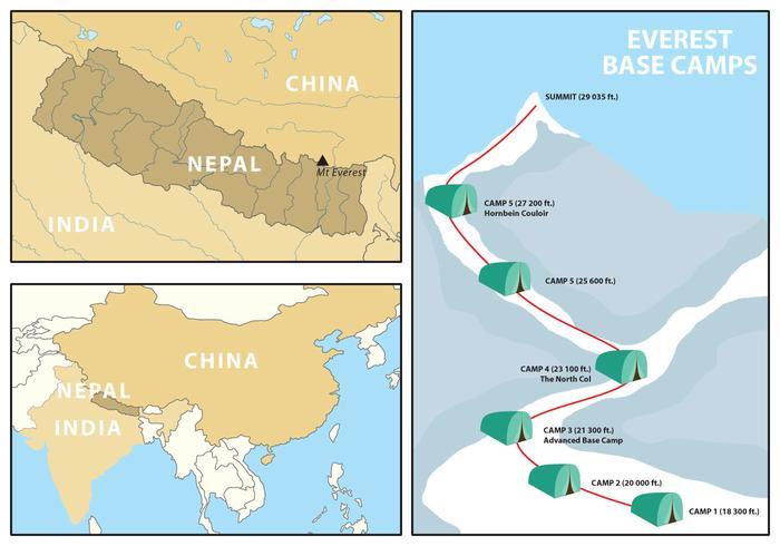 Everest Kaart En Infografie vector
