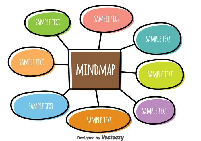Kleurrijke Mind Map Sketch Vector