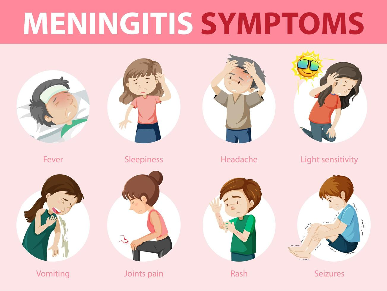 meningitis symptomen waarschuwingsbord infographic vector