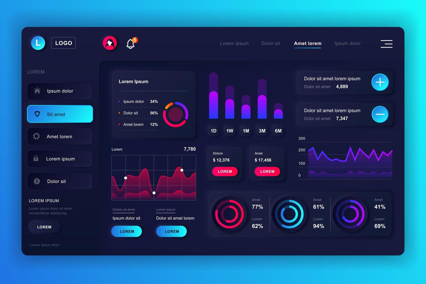neumorphic dashboard ui kit admin-paneel vector