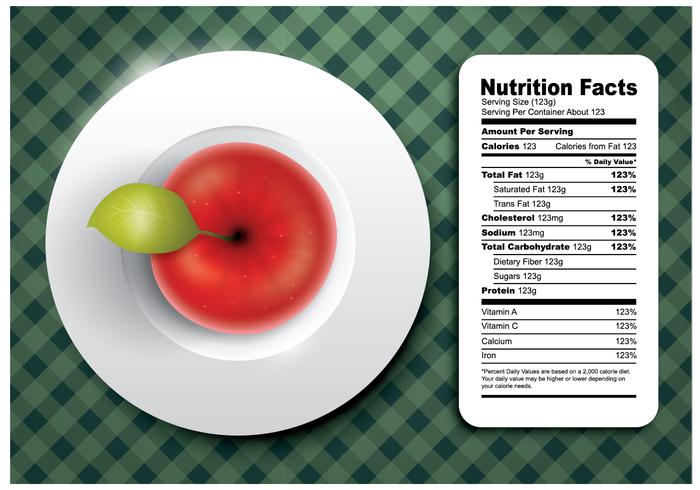 Gratis Apple Nutrition Facts Vector