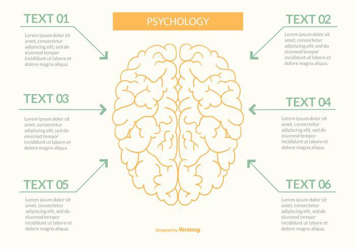 Flat Style Psychology Infographic Illustratie vector