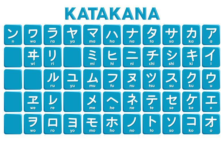 katakana letters vector