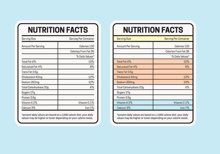 Voedingswaarde Tabel vector