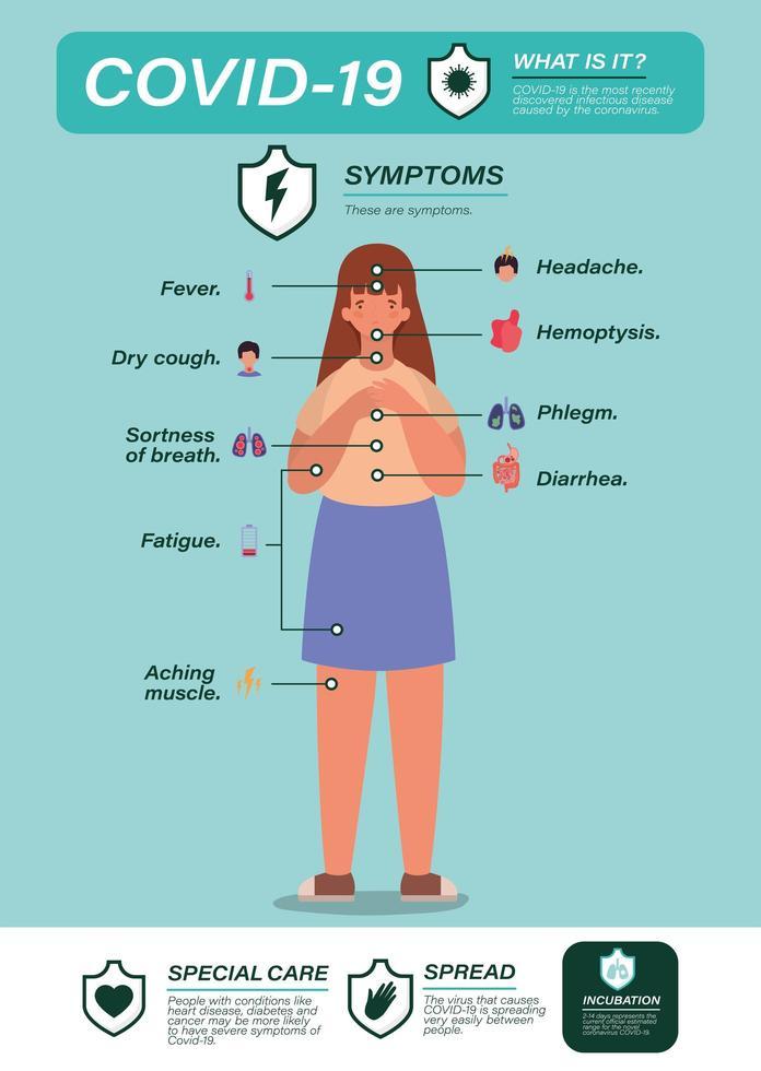 covid 19 virussymptomen en zieke vrouw avatar vector ontwerp
