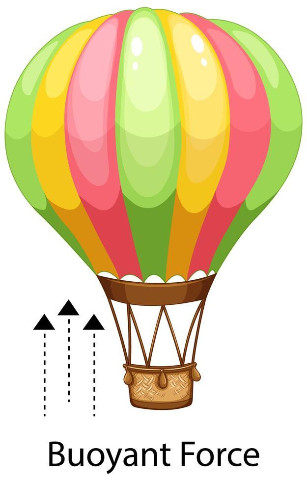 met een voorbeeld van een drijfkracht met een parachute vector