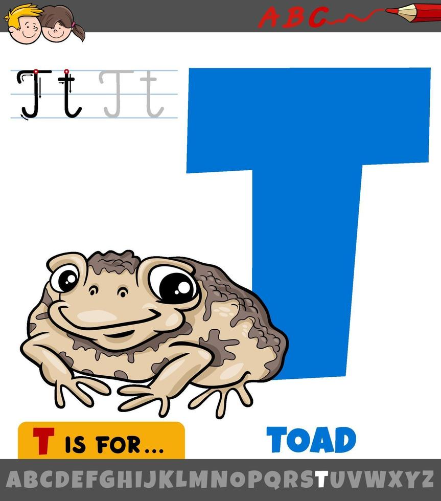 letter t uit alfabet met pad dier stripfiguur vector