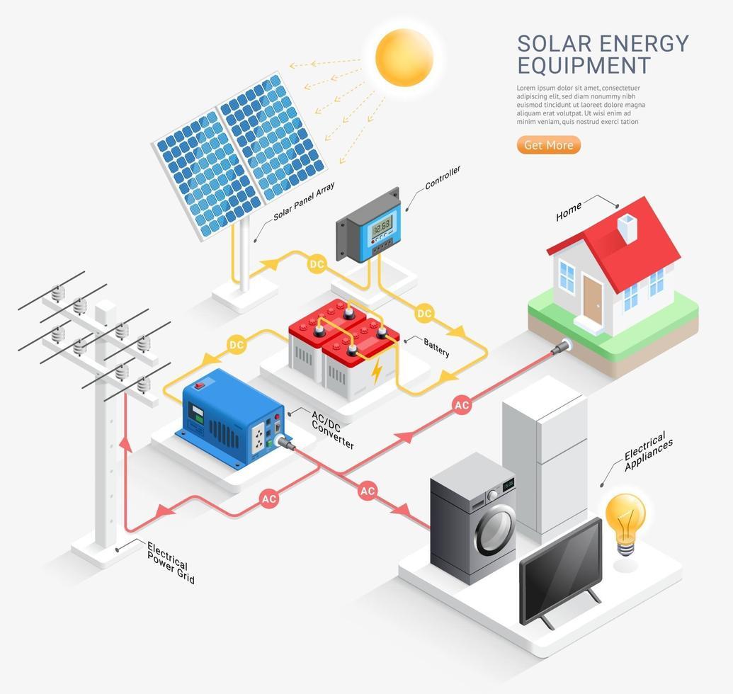 zonne-energie apparatuur systeem vectorillustraties. vector