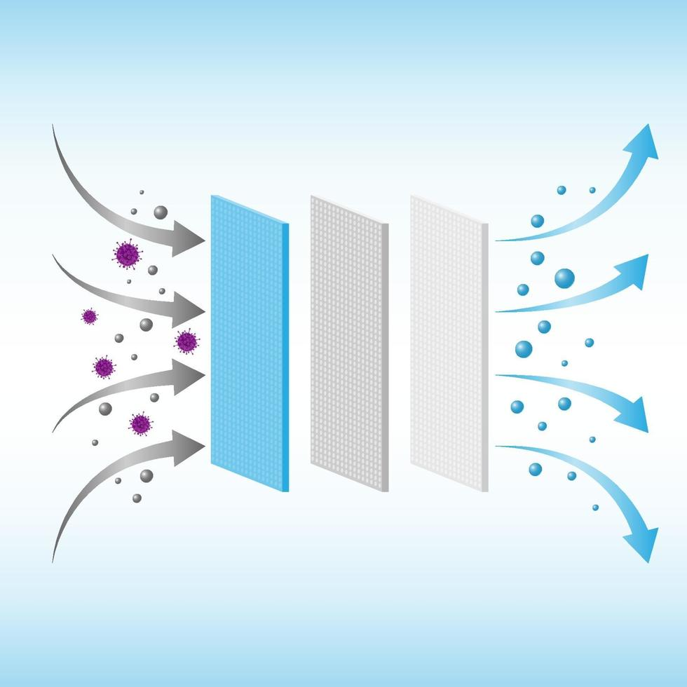 pm 2.5 luchtfiltering en virusbescherming, vectorillustratie vector