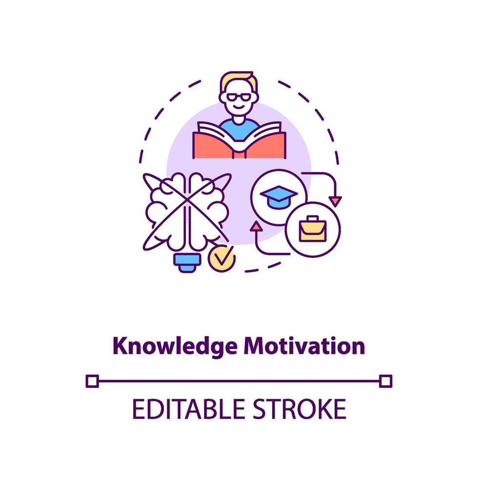 kennis motivatie concept pictogram vector