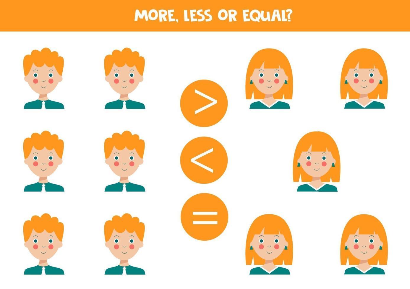 vergelijking voor kinderen. meer, minder met cartoonjongens en -meisjes. vector