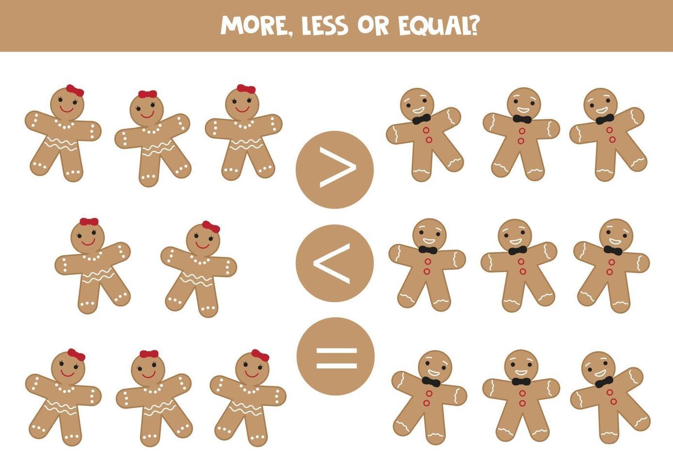 vergelijking van objecten voor kinderen. meer, minder met cartoon peperkoekkoekjes. vector