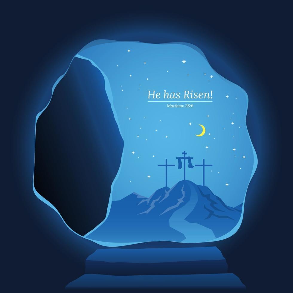 opstanding van Jezus Christus vector