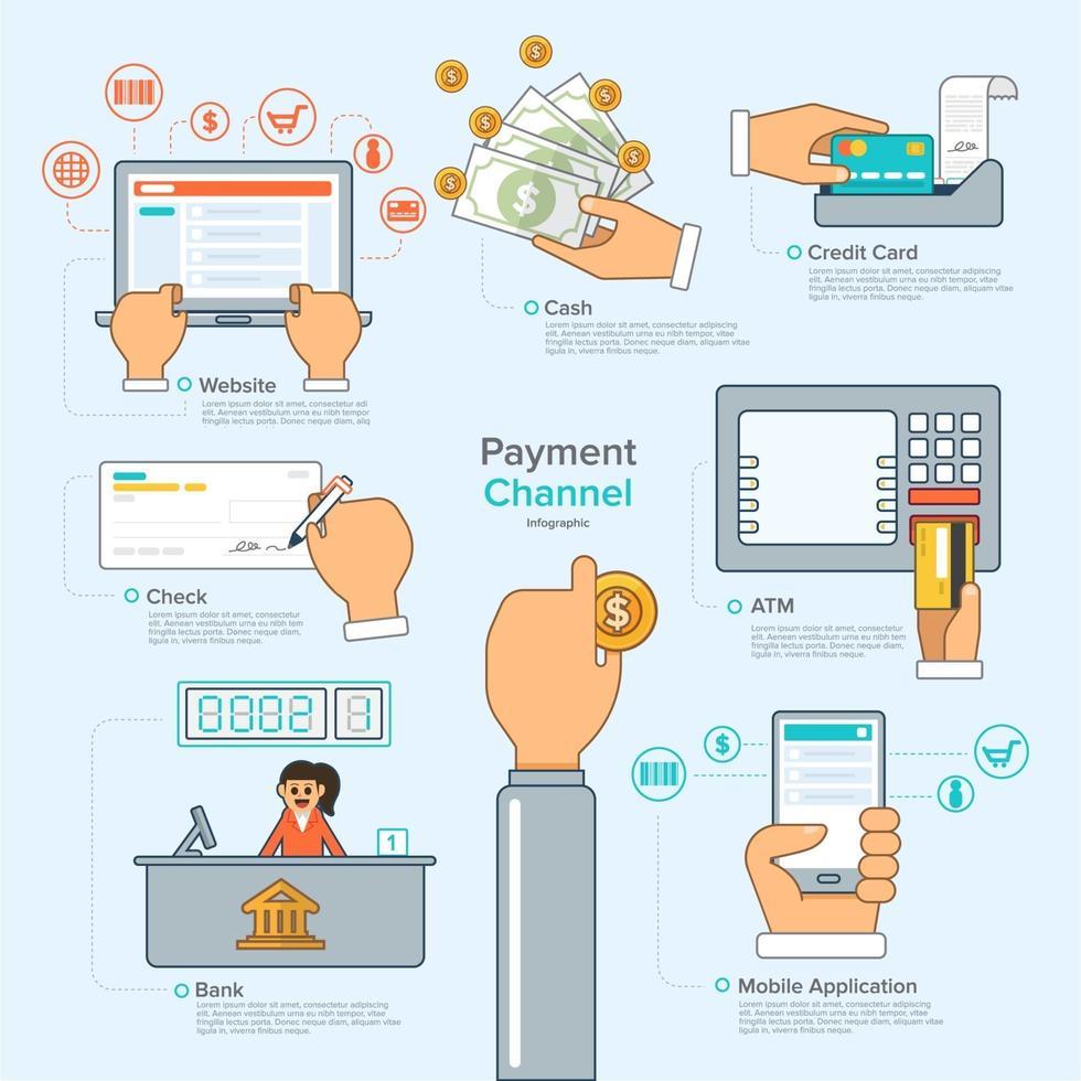 betalingskanaal infographic vector