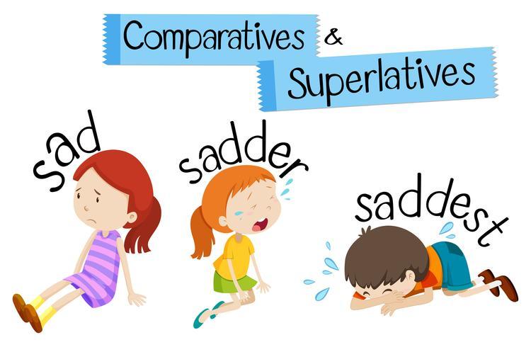 Vergelijkende woorden en superlatieven voor triest vector