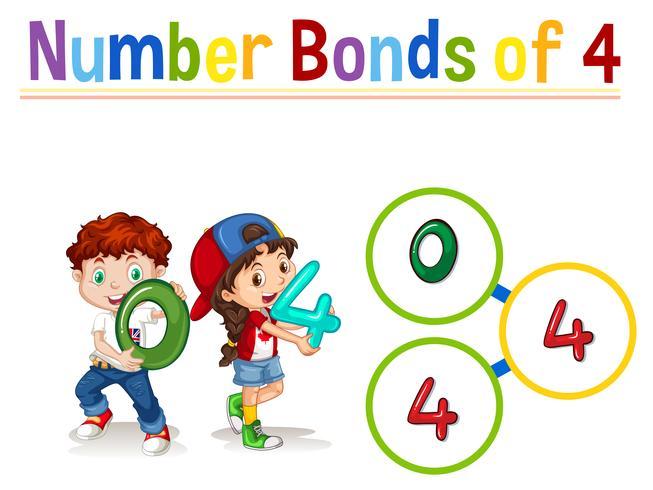 Nummerbanden van vier vector