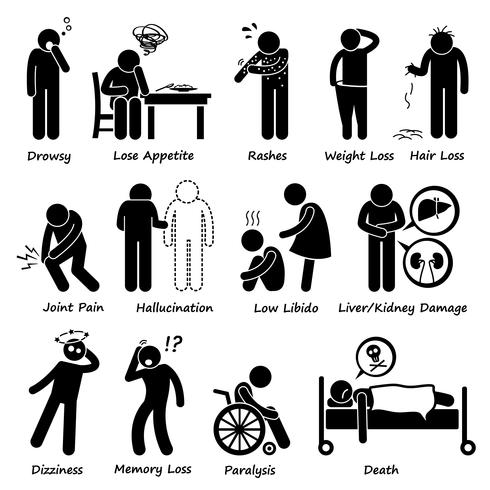 Medicatie Medicijn Bijwerkingen Symptomen Pictogram. vector