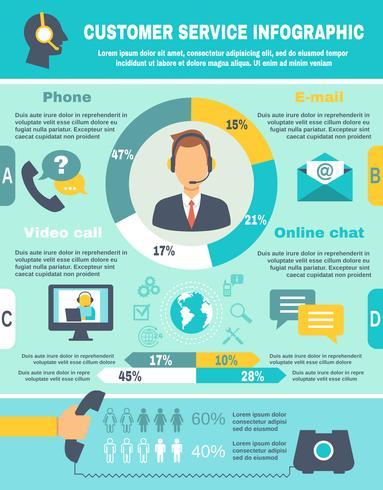 Ondersteun Call Center Infographics vector