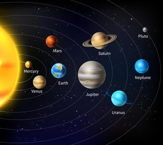 Zonnestelsel achtergrond vector