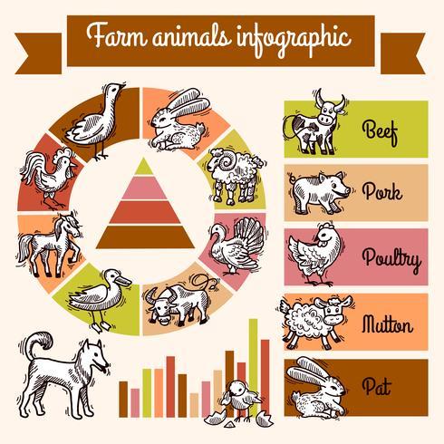 Boerderij Infographics Set vector