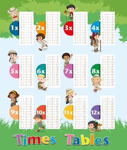 Times-tabellen grafiek met kinderen in park vector