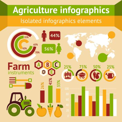 Landbouw landbouwinfographics vector